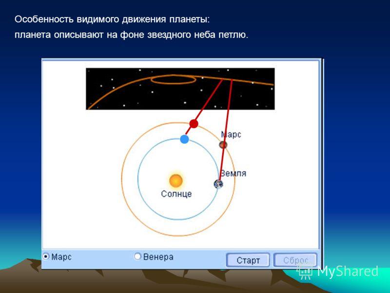 Особенность видимого движения планеты: планета описывают на фоне звездного неба петлю.