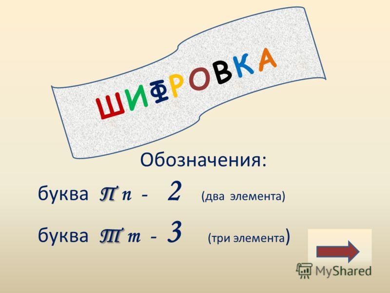П Т Обозначения: буква П п - 2 (два элемента) буква Т т - 3 (три элемента ) ШИФРОВКАШИФРОВКА