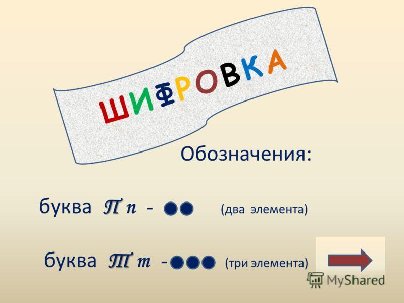 П Т Обозначения: буква П п - (два элемента) буква Т т - (три элемента) ШИФРОВКАШИФРОВКА