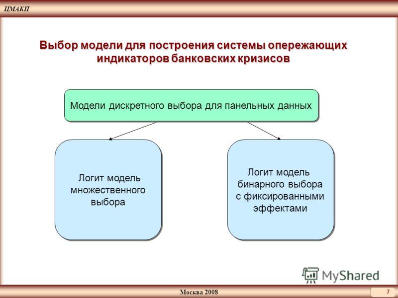 ЦМАКП Москва 2008 7 Выбор модели для построения системы опережающих индикаторов банковских кризисов Логит модель бинарного выбора с фиксированными эффектами Логит модель бинарного выбора с фиксированными эффектами Логит модель множественного выбора Л