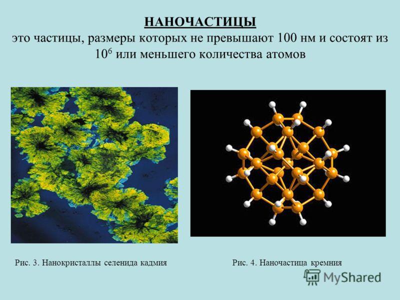 НАНОЧАСТИЦЫ это частицы, размеры которых не превышают 100 нм и состоят из 10 6 или меньшего количества атомов Рис. 3. Нанокристаллы селенида кадмияРис. 4. Наночастица кремния