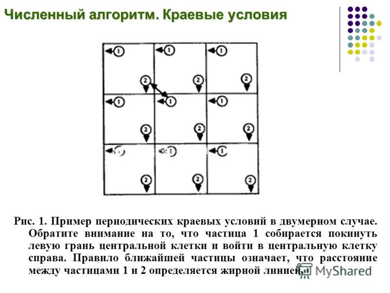 Численный алгоритм. Краевые условия Рис. 1. Пример периодических краевых условий в двумерном случае. Обратите внимание на то, что частица 1 собирается покинуть левую грань центральной клетки и войти в центральную клетку справа. Правило ближайшей част
