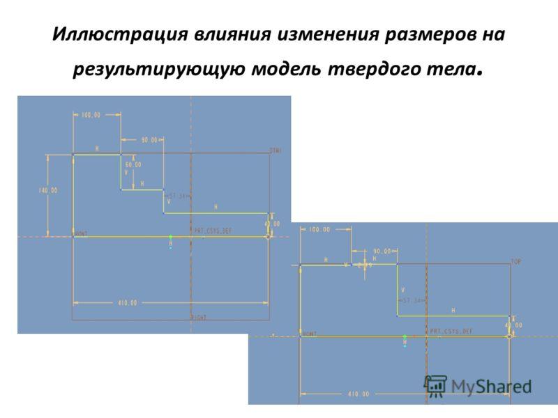 Иллюстрация влияния изменения размеров на результирующую модель твердого тела.
