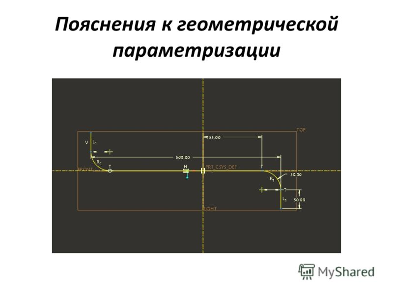 Пояснения к геометрической параметризации