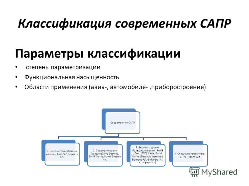 Классификация современных САПР Параметры классификации степень параметризации Функциональная насыщенность Области применения (авиа-, автомобиле-,приборостроение) Современные САПР 1.Низкого уровня (малые, легкие): AutoCAD,Компас и т.п. 2. Среднего уро
