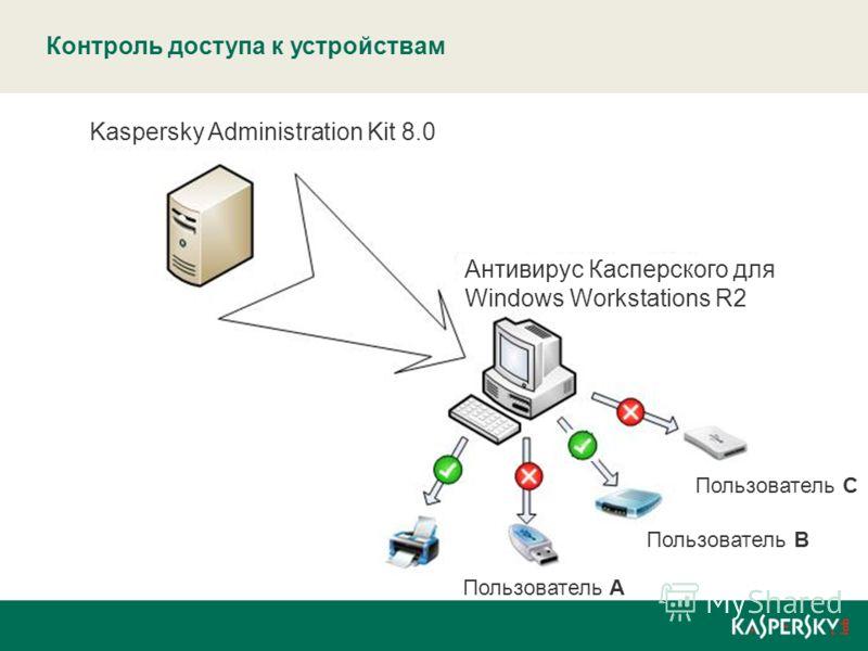Контроль доступа к устройствам Kaspersky Administration Kit 8.0 Антивирус Касперского для Windows Workstations R2 Пользователь A Пользователь B Пользователь C