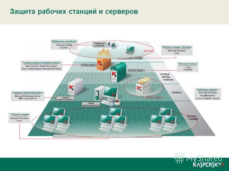 Защита рабочих станций и серверов