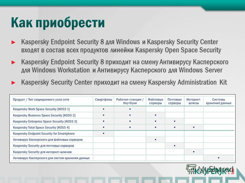 Kaspersky Endpoint Security 8 для Windows и Kaspersky Security Center входят в состав всех продуктов линейки Kaspersky Open Space Security Kaspersky Endpoint Security 8 приходит на смену Антивирусу Касперского для Windows Workstation и Антивирусу Кас