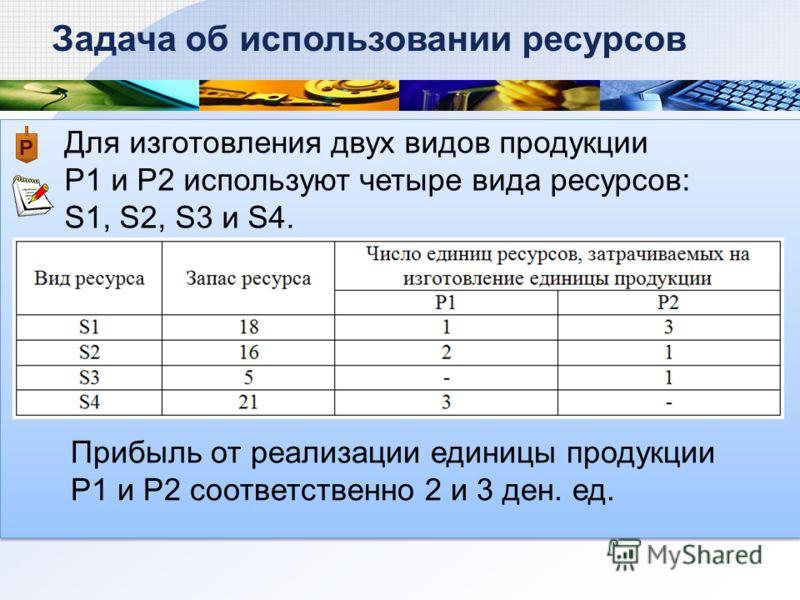 Для изготовления двух видов продукции Р1 и Р2 используют четыре вида ресурсов: S1, S2, S3 и S4. Задача об использовании ресурсов Прибыль от реализации единицы продукции Р1 и Р2 соответственно 2 и 3 ден. ед.