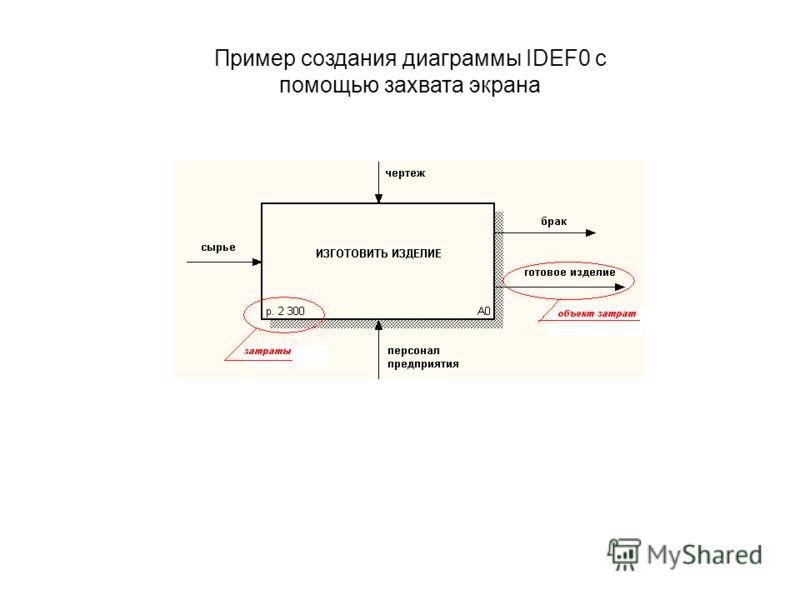 Пример создания диаграммы IDEF0 с помощью захвата экрана