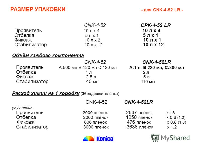 РАЗМЕР УПАКОВКИ - для CNK-4-52 LR - CNK-4-52 CPK-4-52 LR Проявитель 10 л x 4 10 л x 4 Отбелка 5 л x 1 5 л x 1 Фиксаж 10 л x 2 10 л x 1 Стабилизатор 10 л x 12 10 л x 12 Объём каждого компонента CNK-4-52 CNK-4-52LR Проявитель A:500 мл B:120 мл C:120 мл