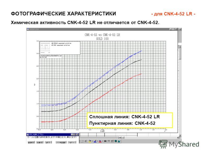 ФОТОГРАФИЧЕСКИЕ ХАРАКТЕРИСТИКИ - для CNK-4-52 LR - Химическая активность CNK-4-52 LR не отличается от CNK-4-52. Сплошная линия: CNK-4-52 LR Пунктирная линия: CNK-4-52
