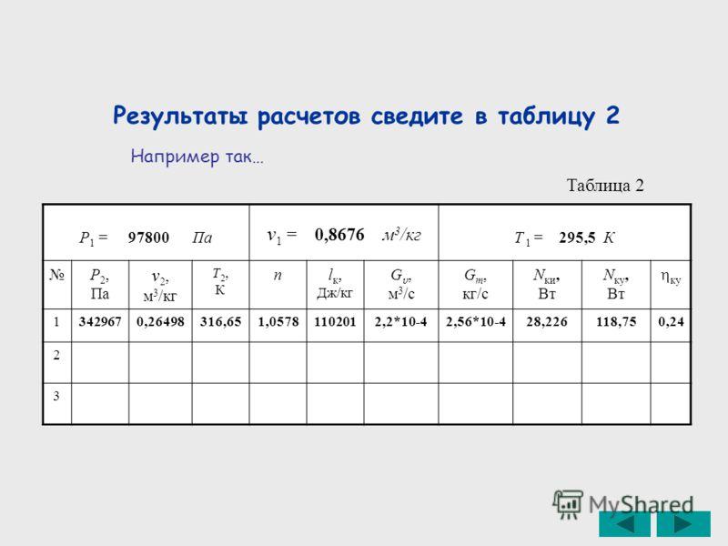 Результаты расчетов сведите в таблицу 2 Р 1 = 97800 Па v 1 = 0,8676 м 3 /кг Т 1 = 295,5 К Р 2, Па v 2, м 3 /кг Т2,КТ2,К nl к, Дж/кг G v, м 3 /с G m, кг/с N ки, Вт N ку, Вт ку 13429670,26498316,651,05781102012,2*10-42,56*10-428,226118,750,24 2 3 Напри