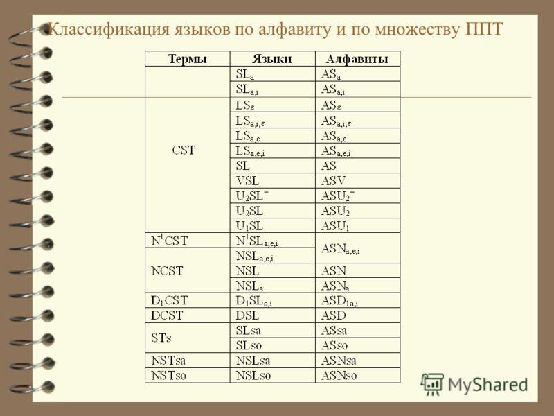 Классификация языков по алфавиту и по множеству ППТ