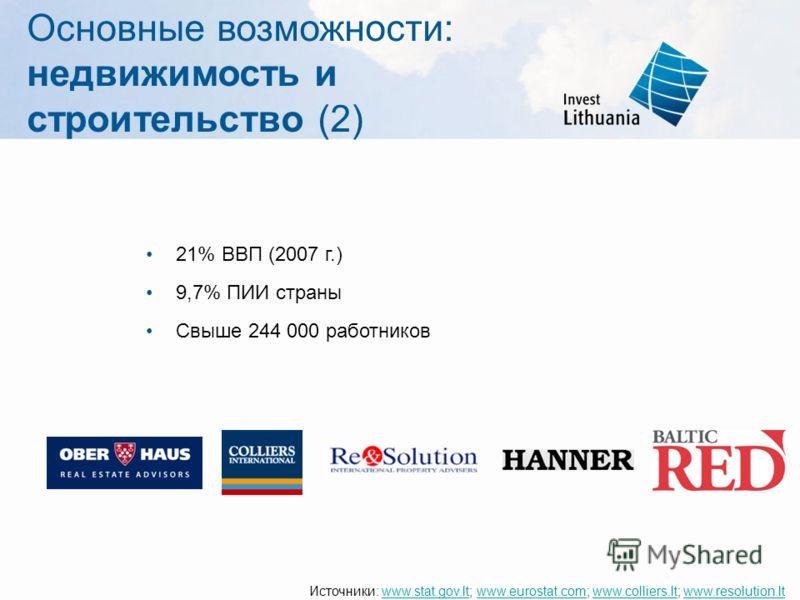 Основные возможности: недвижимость и строительство (2) 21% ВВП (2007 г.) 9,7% ПИИ страны Свыше 244 000 работников Источники: www.stat.gov.lt; www.eurostat.com; www.colliers.lt; www.resolution.ltwww.stat.gov.ltwww.eurostat.comwww.colliers.ltwww.resolu