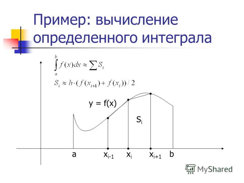 Пример: вычисление определенного интеграла y = f(x) abxixi x i+1 SiSi x i-1