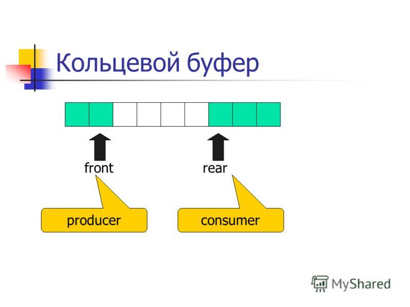Кольцевой буфер frontrear producerconsumer
