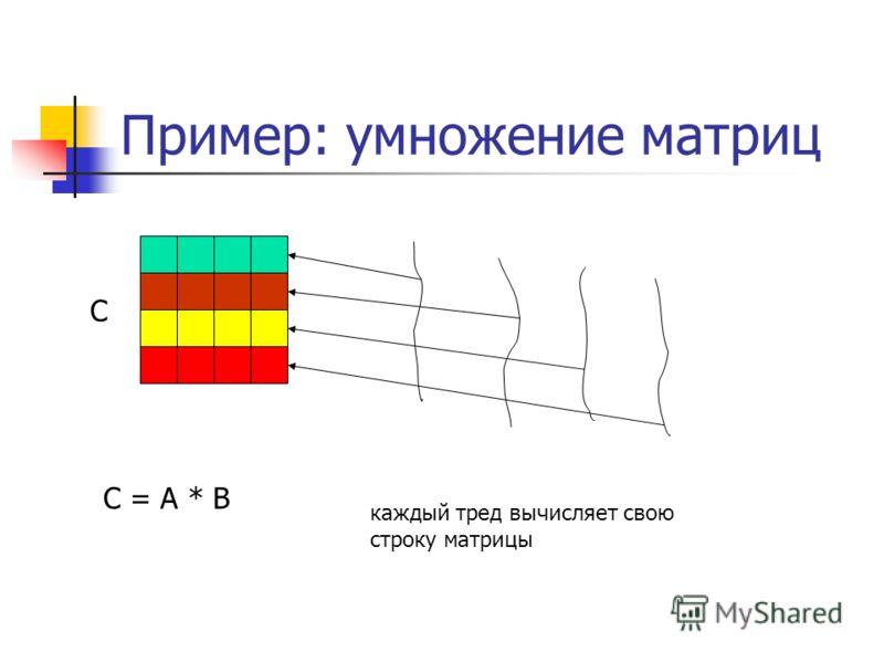 Пример: умножение матриц C C = A * B каждый тред вычисляет свою строку матрицы