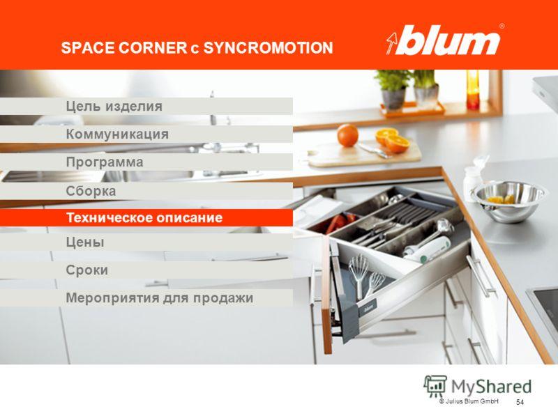 54 © Julius Blum GmbH SPACE CORNER с SYNCROMOTION Программа Коммуникация Цены Цель изделия Сборка Сроки Мероприятия для продажи Техническое описание