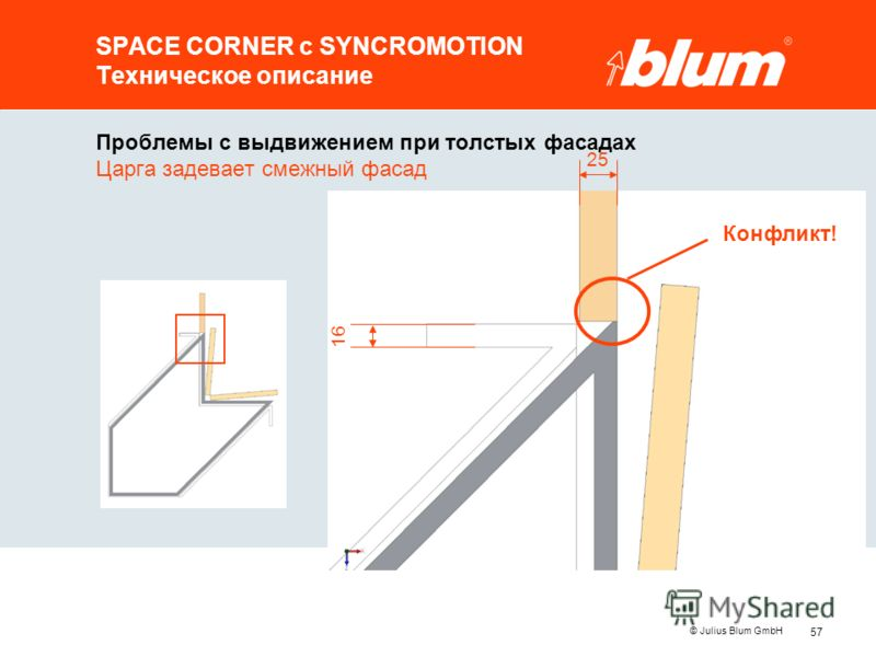 57 © Julius Blum GmbH SPACE CORNER с SYNCROMOTION Техническое описание Проблемы с выдвижением при толстых фасадах Царга задевает смежный фасад 16 25 Конфликт!