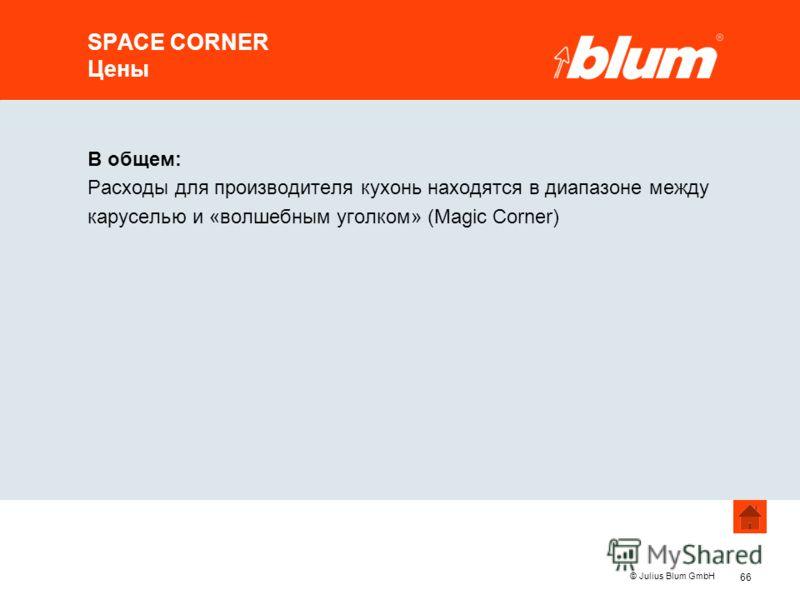 66 © Julius Blum GmbH SPACE CORNER Цены В общем: Расходы для производителя кухонь находятся в диапазоне между каруселью и «волшебным уголком» (Мagic Corner)