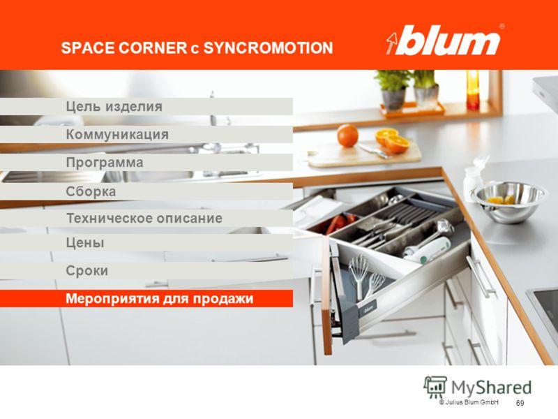 69 © Julius Blum GmbH SPACE CORNER с SYNCROMOTION Программа Коммуникация Цены Цель изделия Сборка Сроки Мероприятия для продажи Техническое описание
