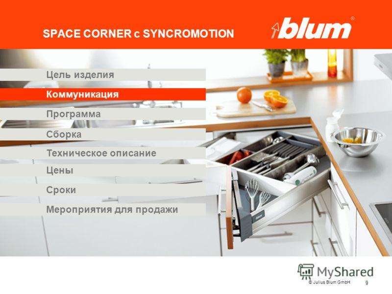 9 © Julius Blum GmbH SPACE CORNER с SYNCROMOTION Программа Коммуникация Цены Цель изделия Сборка Сроки Мероприятия для продажи Техническое описание