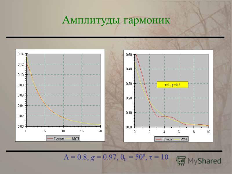 = 0.8, g = 0.97, = 50º, = 10 Амплитуды гармоник