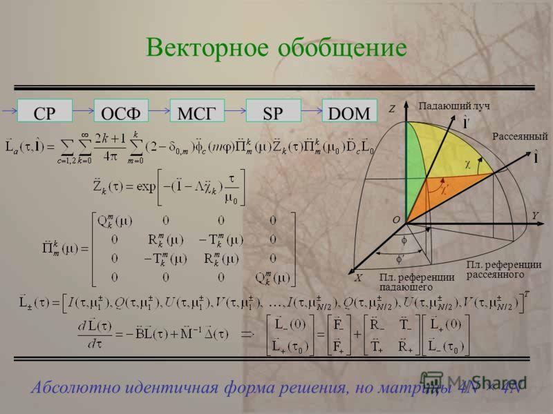 Абсолютно идентичная форма решения, но матрицы 4N × 4N Векторное обобщение Рассеянный Z X Y O Падающий луч Пл. референции рассеянного Пл. референции падающего ОСФМСГSPDOMCP