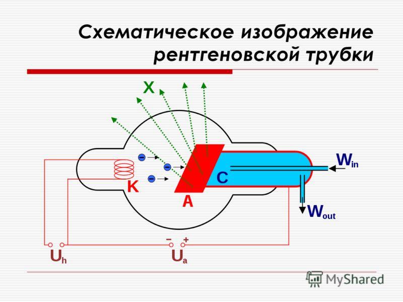 Схематическое изображение рентгеновской трубки