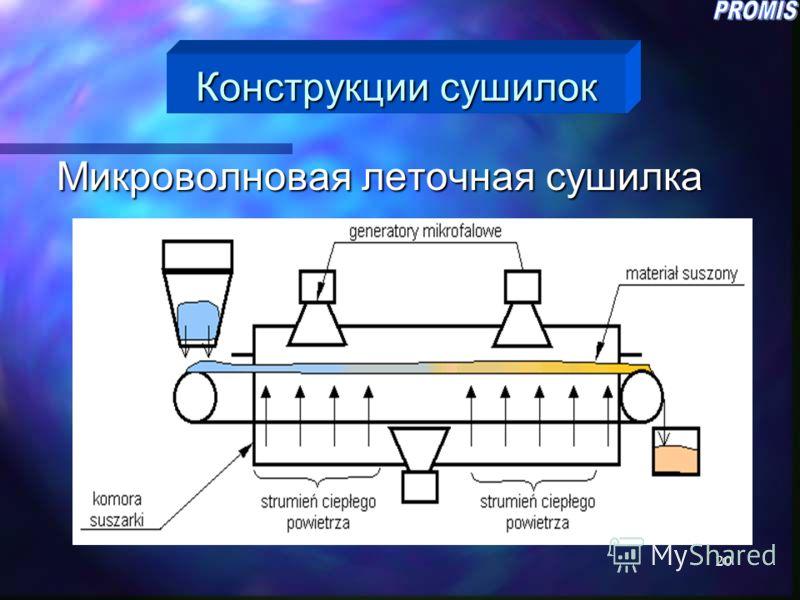 20 Конструкции сушилок Микроволновая леточная сушилка