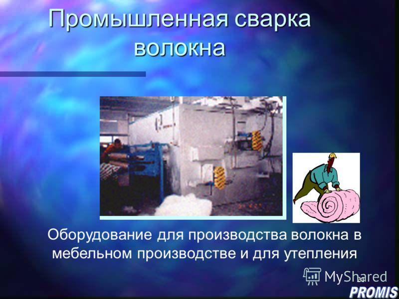 21 Промышленная сварка волокна Оборудование для производства волокна в мебельном производстве и для утепления