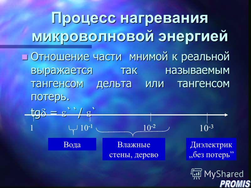 5 Процесс нагревания микроволновой энергией Отношение части мнимой к реальной выражается так называемым тангенсом дельта или тангенсом потерь. Отношение части мнимой к реальной выражается так называемым тангенсом дельта или тангенсом потерь. tg = ``/