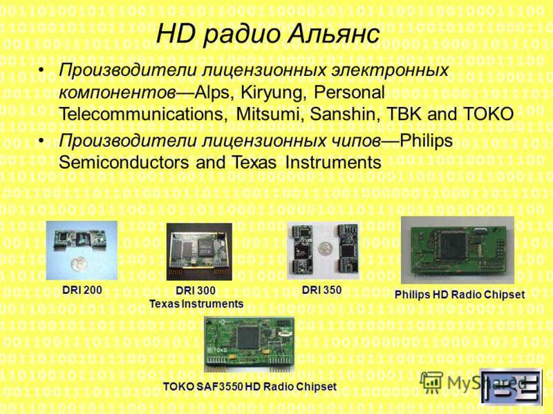 HD радио Альянс Производители лицензионных электронных компонентовAlps, Kiryung, Personal Telecommunications, Mitsumi, Sanshin, TBK and TOKO Производители лицензионных чиповPhilips Semiconductors and Texas Instruments Texas Instruments DRI 200 DRI 30