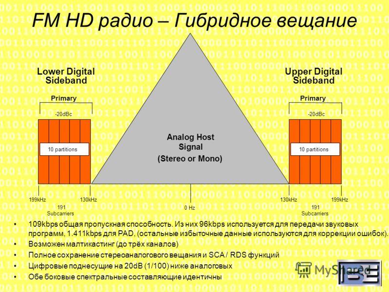 FM HD радио – Гибридное вещание 109kbps общая пропускная способность. Из них 96kbps используется для передачи звуковых программ, 1.411kbps для PAD, (остальные избыточные данные используются для коррекции ошибок). Возможен малтикастинг (до трёх канало