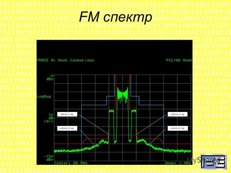 -200kHz 1 st Adj. +400kHz 2 nd Adj. +200kHz 1 st Adj. +400kHz 2 nd Adj. Noise Floor of Instrument -200kHz 1 st Adj. +400kHz 2 nd Adj. +200kHz 1 st Adj. +400kHz 2 nd Adj. Noise Floor of Instrument -200kHz 1 st Adj. +400kHz 2 nd Adj. +200kHz 1 st Adj.