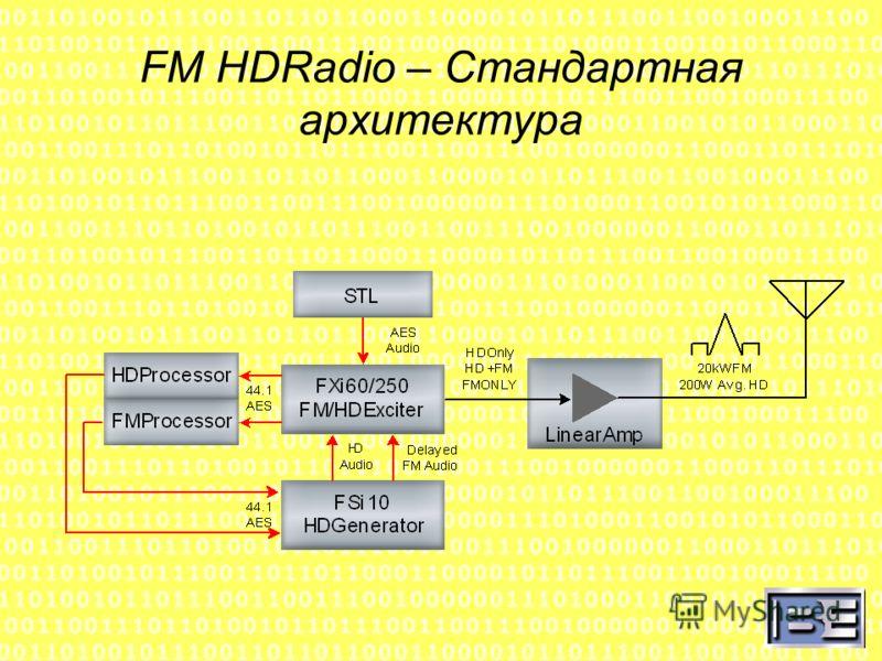 FM HDRadio – Стандартная архитектура