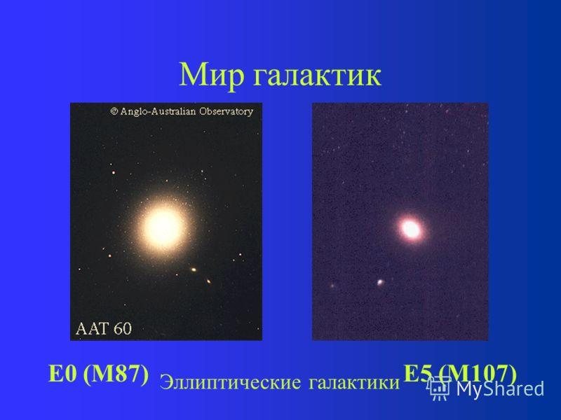 Мир галактик Диаграмма галактик Хаббла