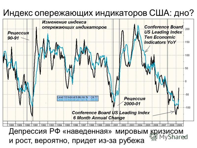 7 Индекс опережающих индикаторов США: дно? Депрессия РФ «наведенная» мировым кризисом и рост, вероятно, придет из-за рубежа