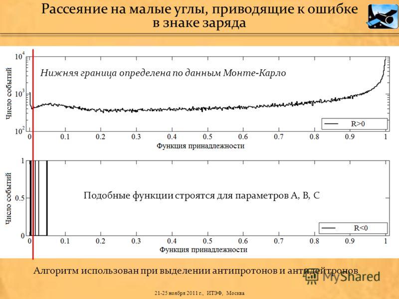 Нижняя граница определена по данным Монте-Карло Алгоритм использован при выделении антипротонов и антидейтронов Подобные функции строятся для параметров А, В, С Рассеяние на малые углы, приводящие к ошибке в знаке заряда 21-25 ноября 2011 г., ИТЭФ, М
