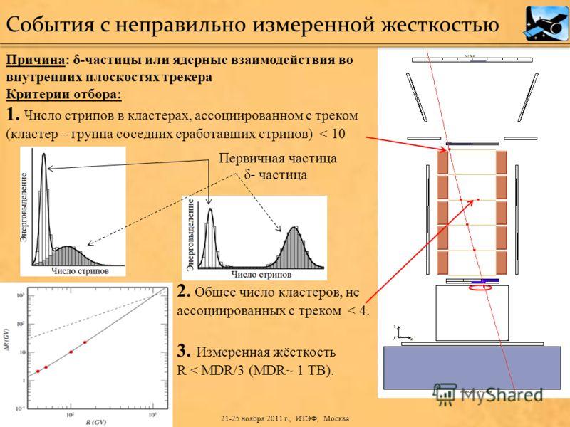 Причина: δ-частицы или ядерные взаимодействия во внутренних плоскостях трекера Критерии отбора: 1. Число стрипов в кластерах, ассоциированном с треком (кластер – группа соседних сработавших стрипов) < 10 2. Общее число кластеров, не ассоциированных с