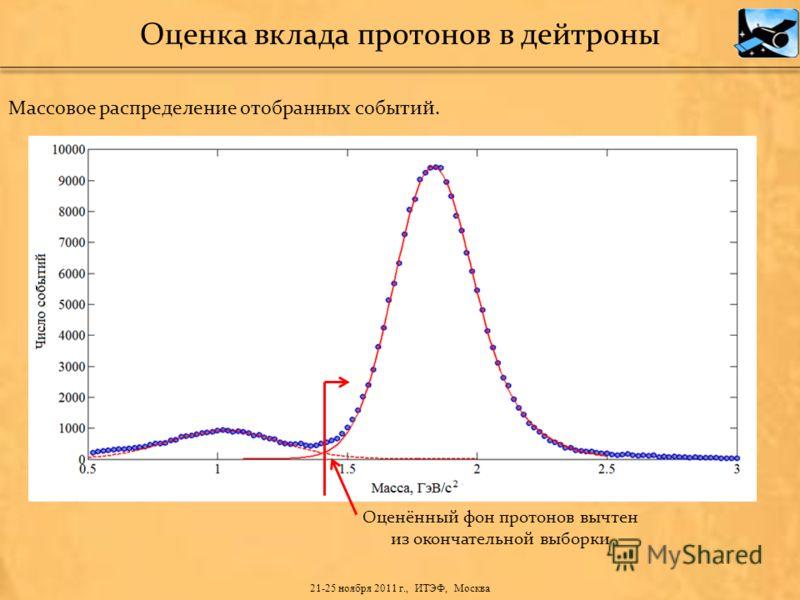Оценённый фон протонов вычтен из окончательной выборки Оценка вклада протонов в дейтроны Массовое распределение отобранных событий. 21-25 ноября 2011 г., ИТЭФ, Москва