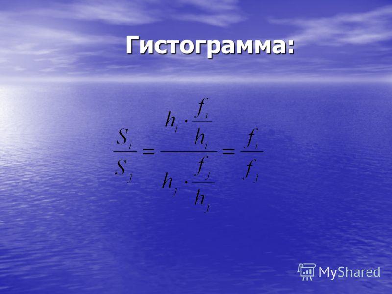 Гистограмма Гистограмма Если интервалы не равны, то чтобы обеспечить пропорциональность, по оси OY откладываются плотности: