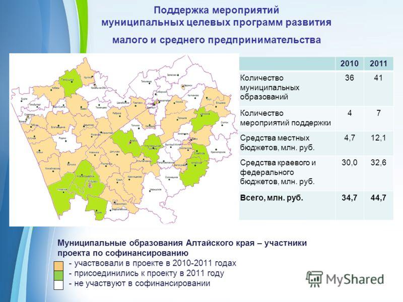 Powerpoint Templates Page 7 Муниципальные образования Алтайского края – участники проекта по софинансированию - участвовали в проекте в 2010-2011 годах - присоединились к проекту в 2011 году - не участвуют в софинансировании 20102011 Количество муниц