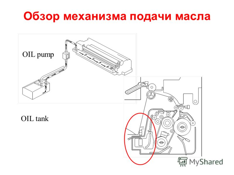 Обзор механизма подачи масла OIL tank OIL pump