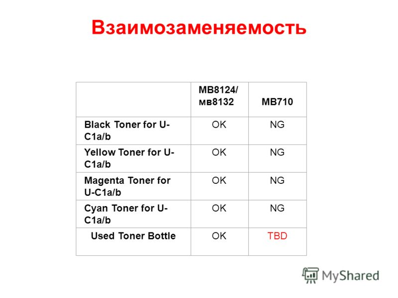Взаимозаменяемость МВ8124/ мв8132МВ710 Black Toner for U- C1a/b OKNG Yellow Toner for U- C1a/b OKNG Magenta Toner for U-C1a/b OKNG Cyan Toner for U- C1a/b OKNG Used Toner BottleOKTBD