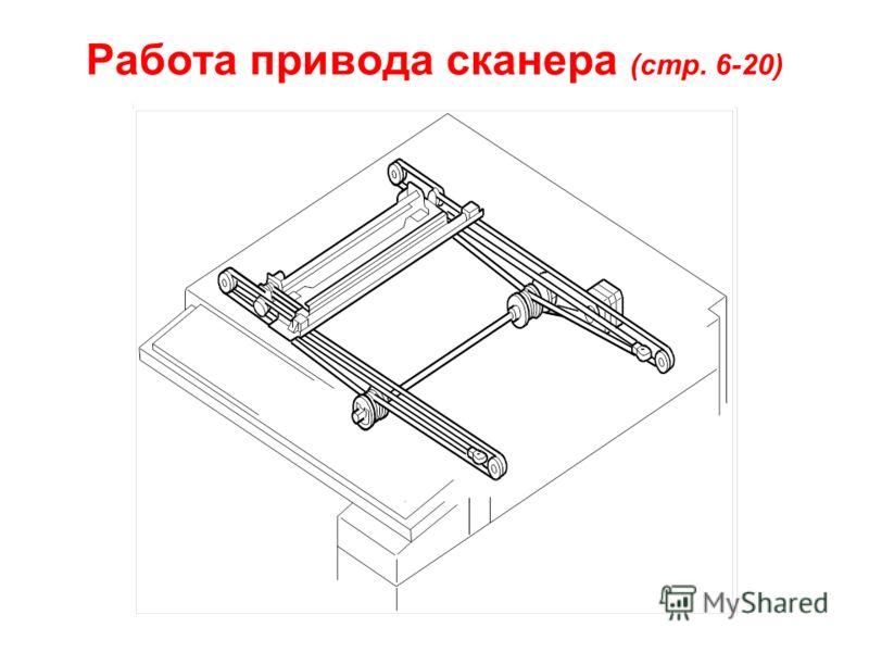 Работа привода сканера (стр. 6-20)