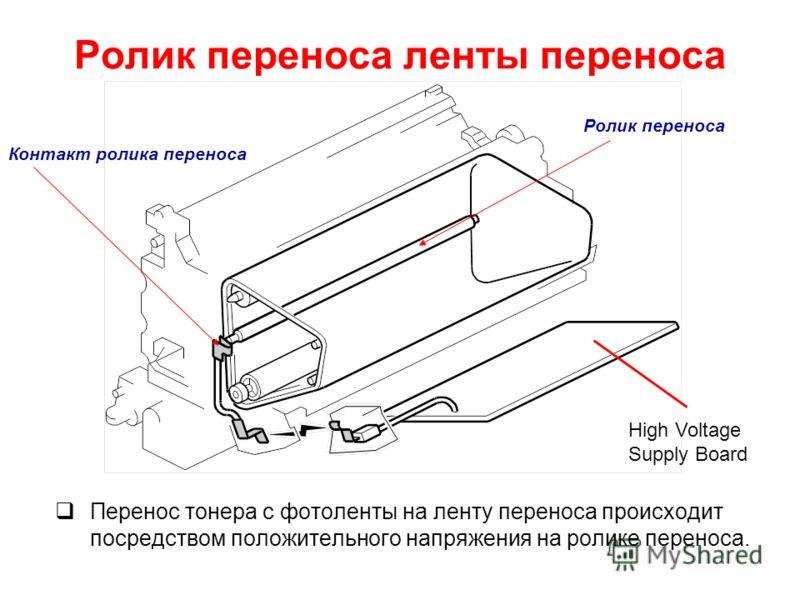 Ролик переноса ленты переноса Перенос тонера с фотоленты на ленту переноса происходит посредством положительного напряжения на ролике переноса. High Voltage Supply Board Ролик переноса Контакт ролика переноса