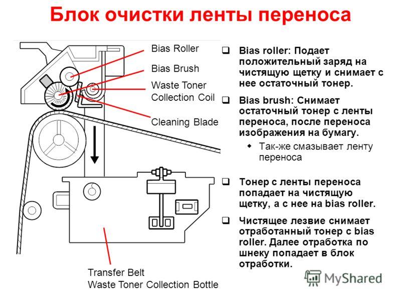 Блок очистки ленты переноса Bias roller: Подает положительный заряд на чистящую щетку и снимает с нее остаточный тонер. Bias brush: Снимает остаточный тонер с ленты переноса, после переноса изображения на бумагу. Так-же смазывает ленту переноса Тонер