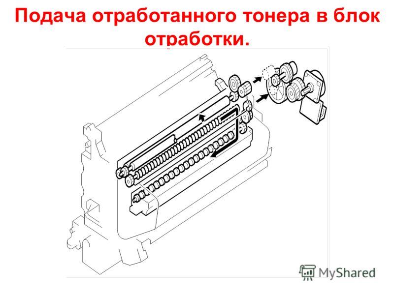 Подача отработанного тонера в блок отработки.